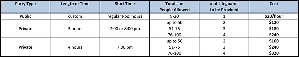 Pool Party Fees